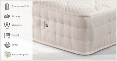 Continuous Coil Sprung Mattress