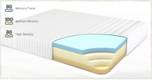 Classic Memory Foam Mattress