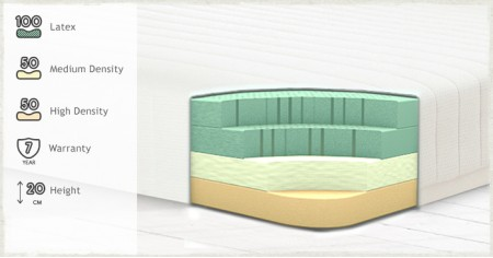 Luxury Latex Foam Mattress