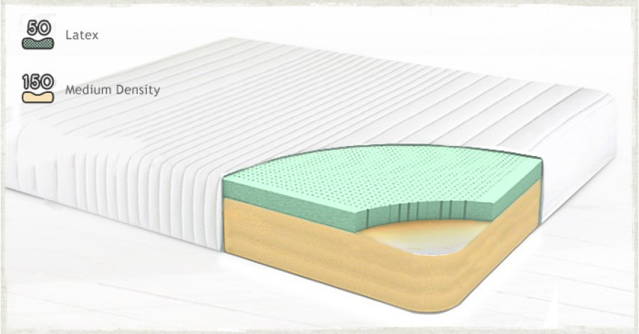 Luxury Latex Foam Mattress Get Laid Beds