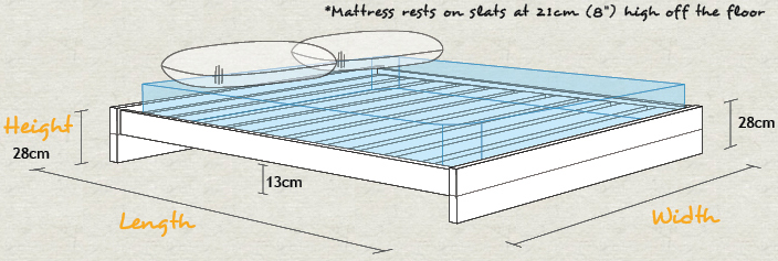 Enkel Platform Bed Schematic