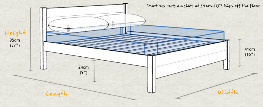 What Is The Standard Height Of A Queen Size Bed