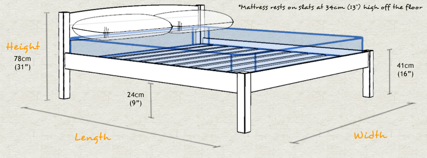 What Are The Standard Mattress Sizes And Mattress