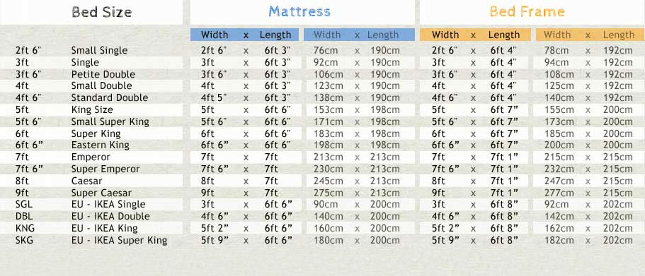 Wooden Bed Frame Sizes | Get Laid Beds
