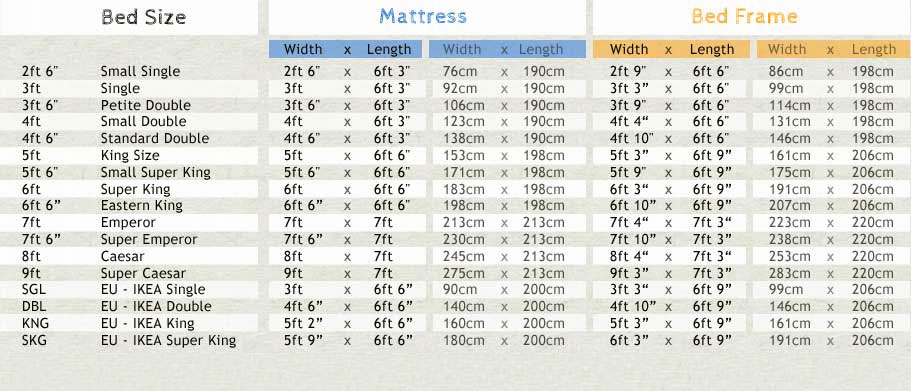 Crib Mattress Size Chart